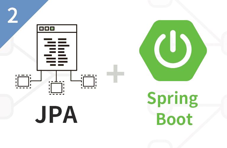실전! 스프링 부트와 JPA 활용2 - API 개발과 성능 최적화