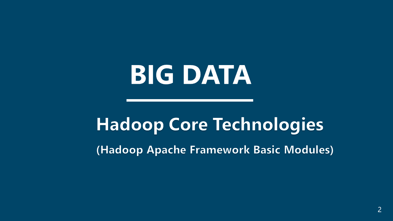 Introduction of four core components of Hadoop