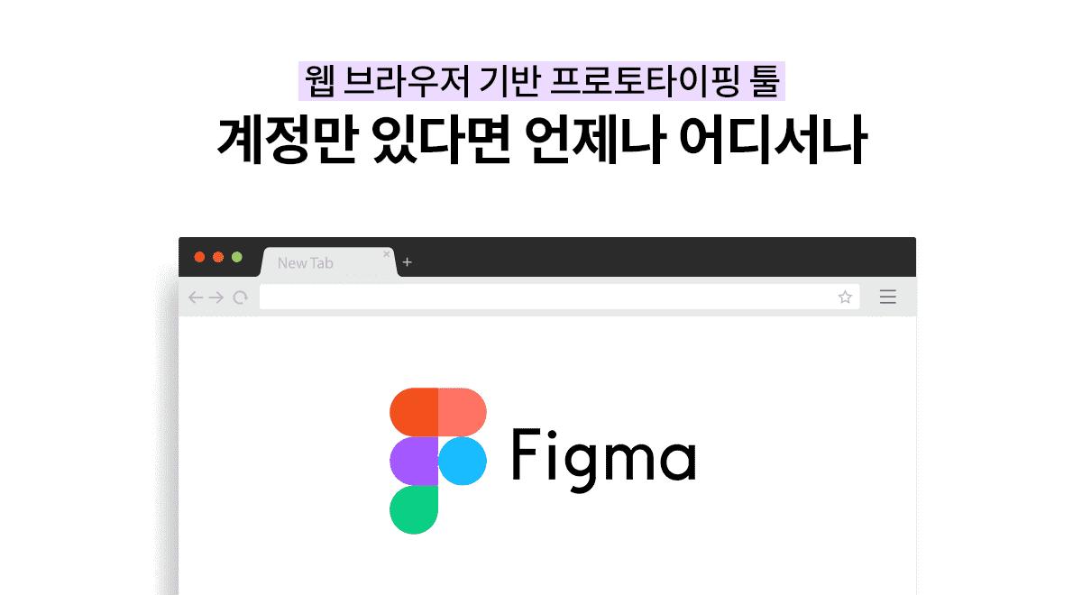 계정만 있다면 언제 어디서나 UIUX 디자인 툴 Figma를 사용할 수 있습니다.