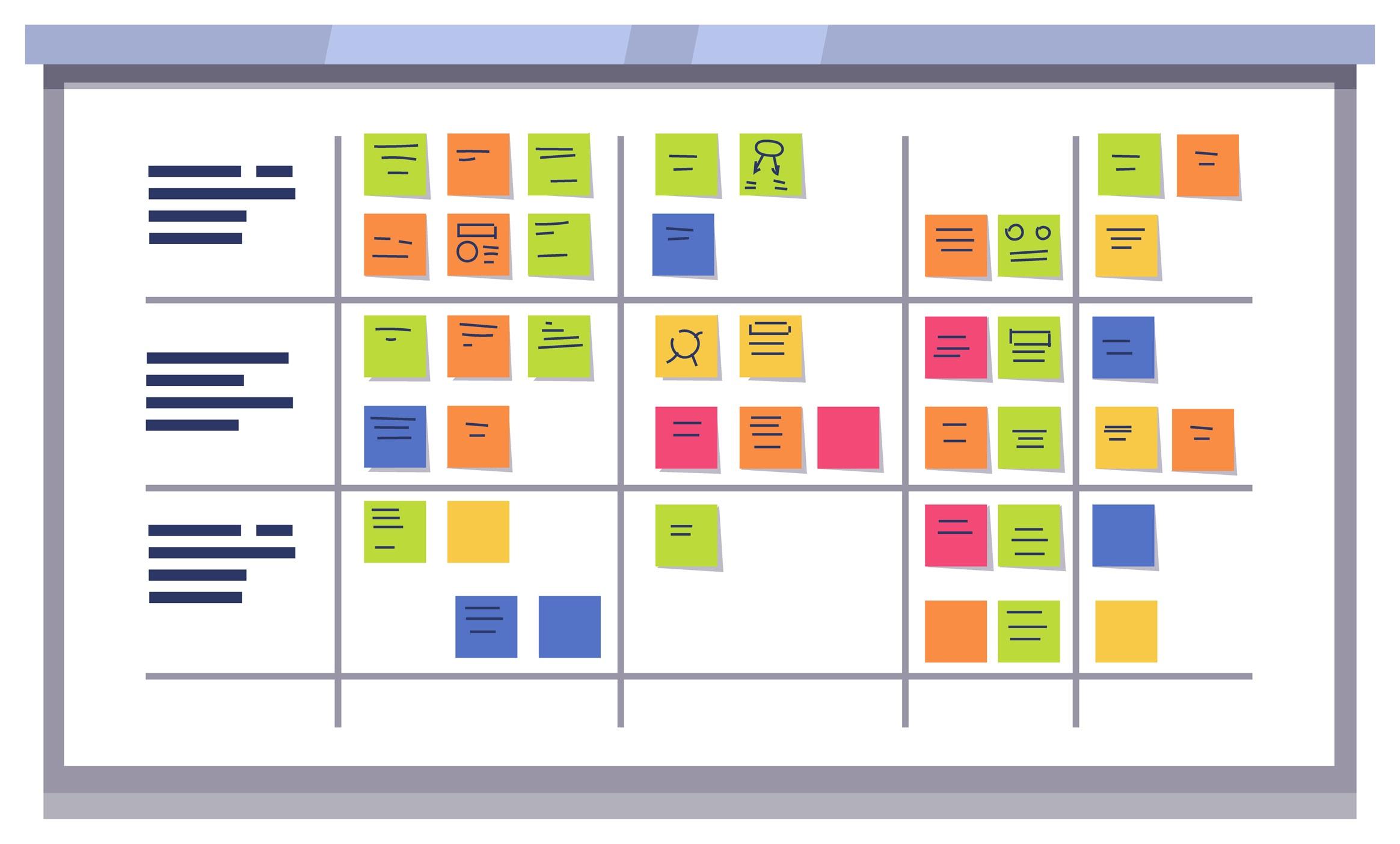 애자일 개발 방법론을 차용하는 팀에서 자주 볼 수 있는 스크럼 보드(Scrum Board)