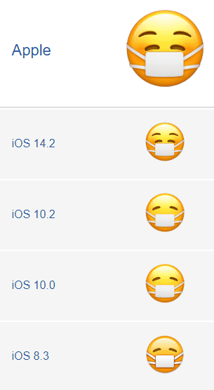 iOS '마스크를 낀 얼굴' 이모지 변천사 ⓒApple, Emojipedia