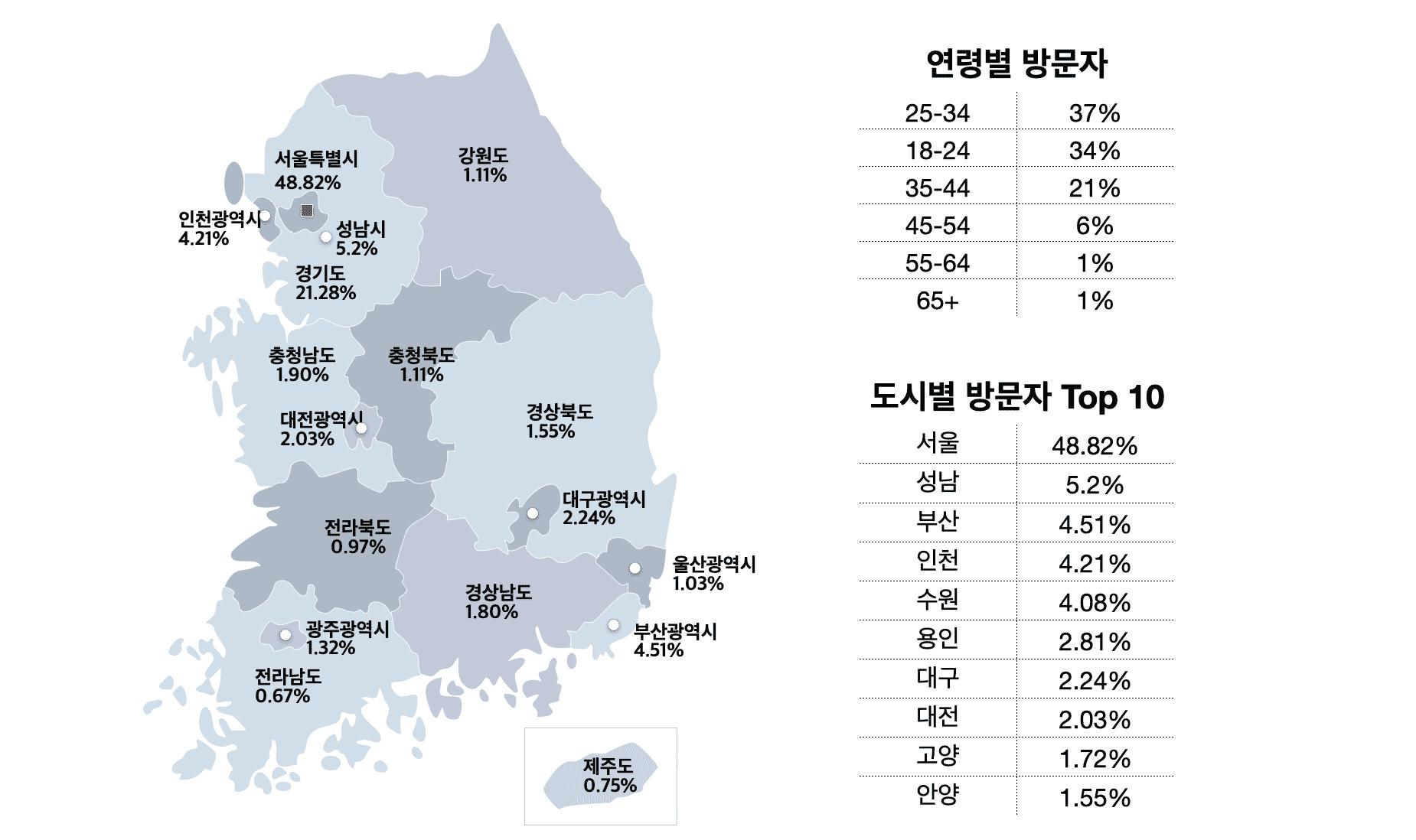 인프런_2020_지역별