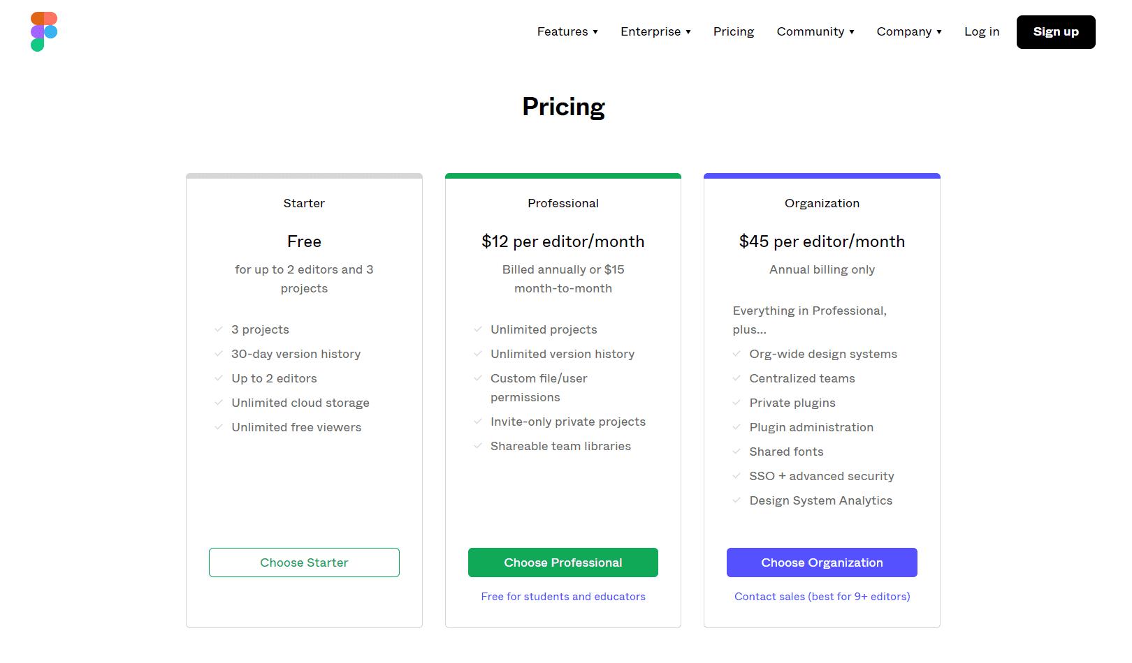피그마 가격 정책 ⓒFigma
